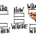 Googleアドセンスの審査に通過するための手順を解説